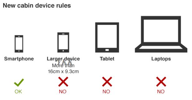 electronic ban